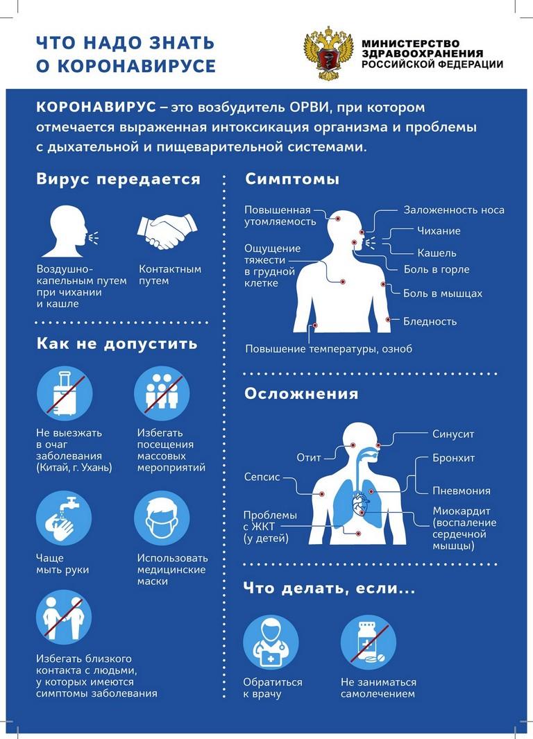 http//izobil-rspsk.ru/uploads/images/default/pamyatka_koronavirus_1.jpg